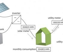net-metering-diagram